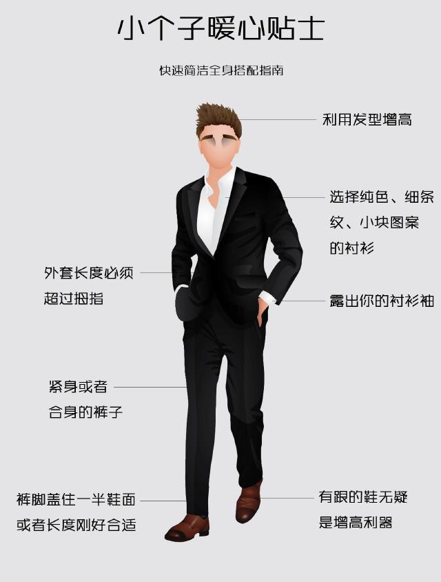 小个子男生怎么穿成高个子?——简洁信息图版