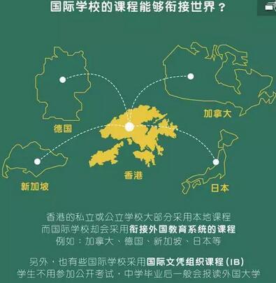 香港国际学校的课程