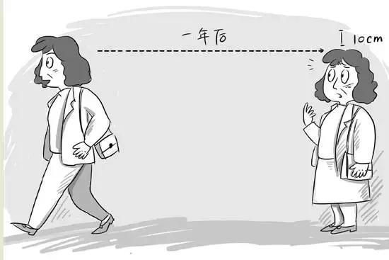 女子一年矮了10厘米!被这怪病缠上的越来越多,女性易中招