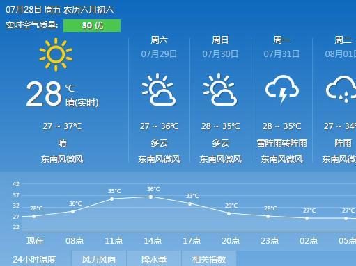 """20天终于""""退烧""""!过两天宁波将非常凉快?!"""