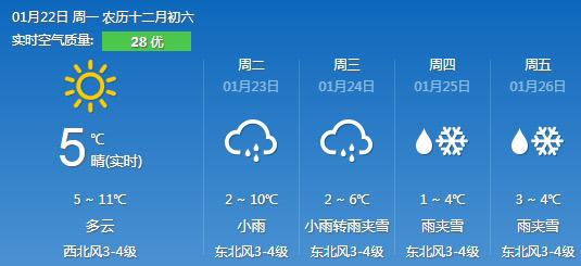 宁波本周开启低温雨雪霸屏模式 周四周五有可能迎来初雪
