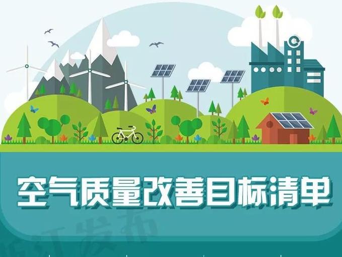 浙江制定三年行動計劃 明確11地市空氣質量改善目標