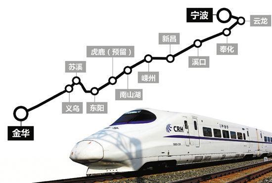 金甬铁路将于年内开工 沿途宁波有三座车站