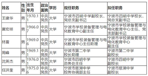 """四明中学""""换帅""""!宁波二中、慈湖中学也将迎来新校长"""