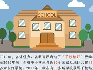 中小学研学旅行全省推进 每学年组织安排1到2次