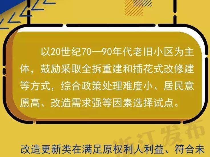"""宁波""""未来社区""""来啦 你的小区有可能入选吗?"""