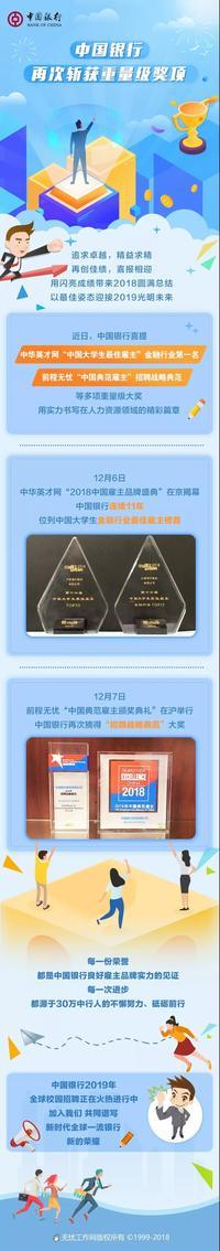 中国银行再次斩获重量级奖项
