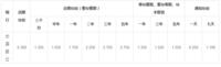 中国银行存款利率2018年3月9日中国银行存款利率一览表