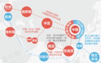 """""""一带一路""""给全球贸易带来新机遇"""