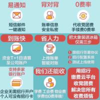 """招商银行宁波分行推出""""党费云缴费""""功能让党务工作SoEasy"""